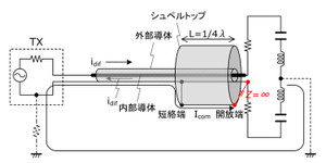 Fig3_20120923